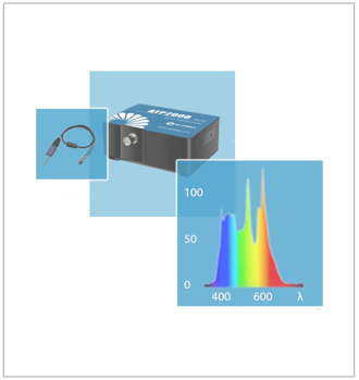 Shop Spectrometers Infographic